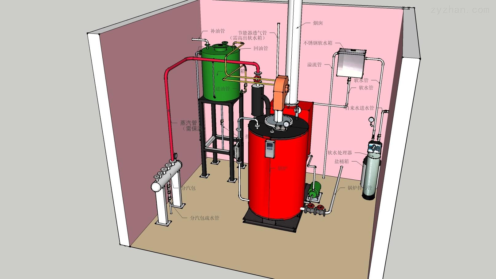 立式水管-燃气蒸汽锅炉-上海沪东锅炉厂有限公司