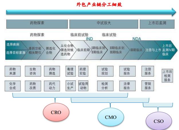 大數據產業成為內蒙古產業轉型升級新引擎_中國10大朝陽產業_北京朝陽大悅城電影院