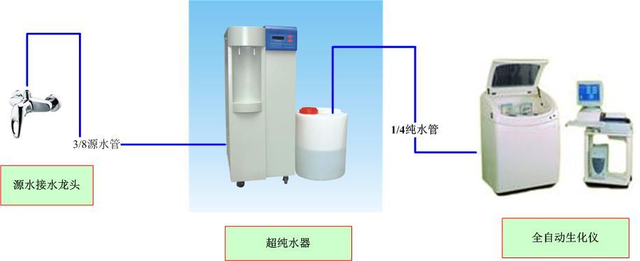 优普实验室超纯水机UPT系列价格